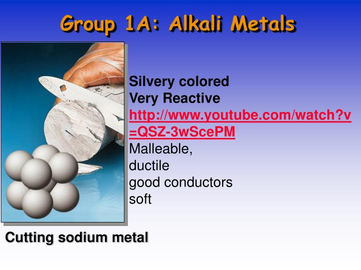 Group 1A: Alkali Metals