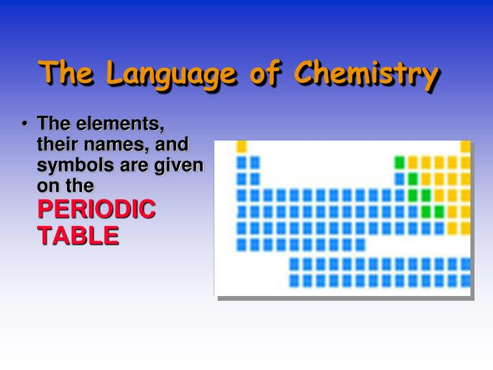 The Language of Chemistry