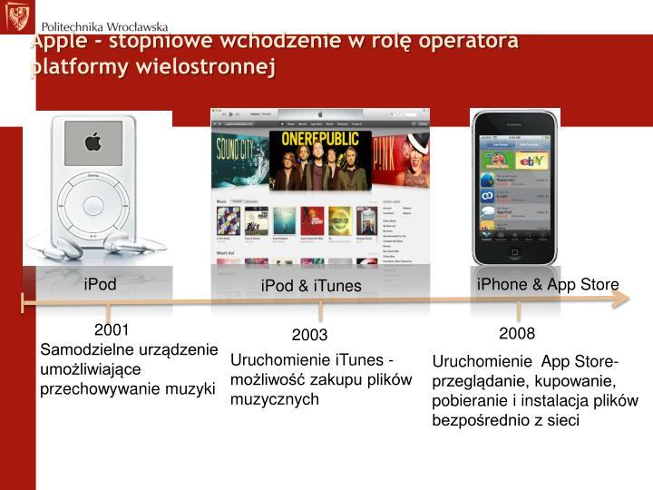 Apple - stopniowe wchodzenie w rolę operatora