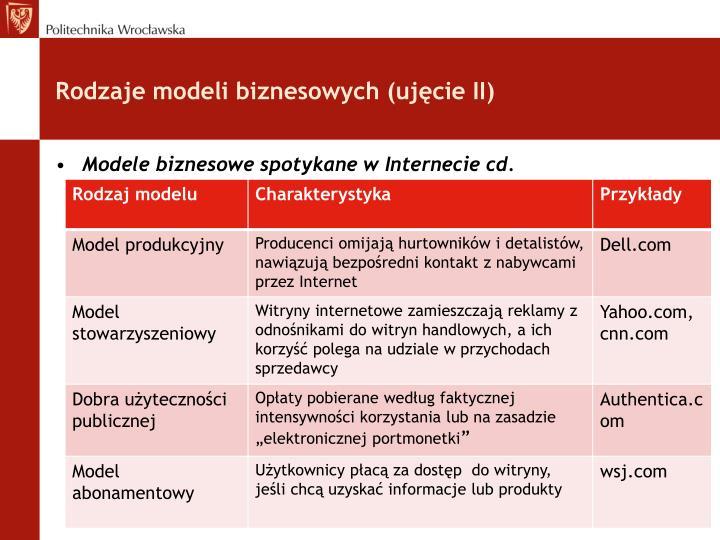Rodzaje modeli biznesowych (ujęcie II)