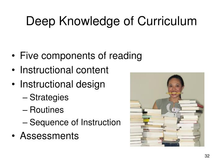 Deep Knowledge of Curriculum