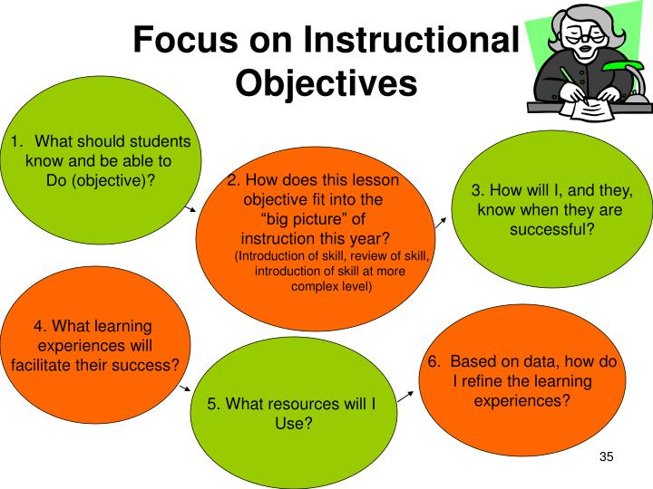 Focus on Instructional Objectives