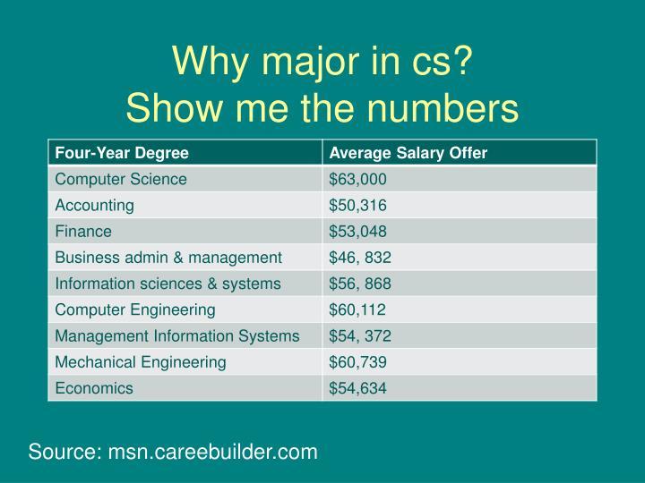Why major in cs?