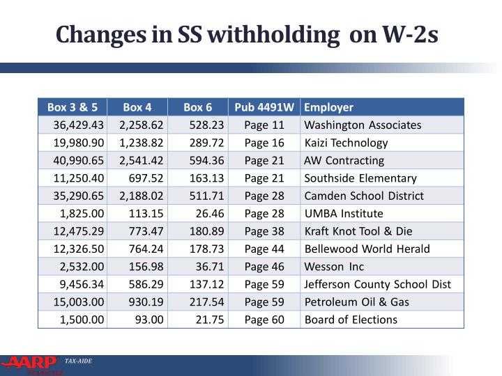 Changes in SS withholding  on W-2s