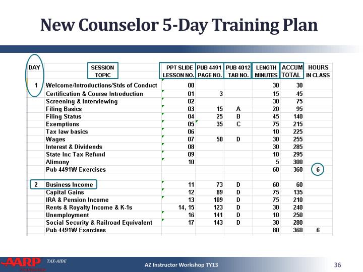 New Counselor 5-Day Training Plan