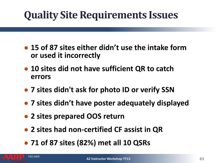 Quality Site Requirements Issues