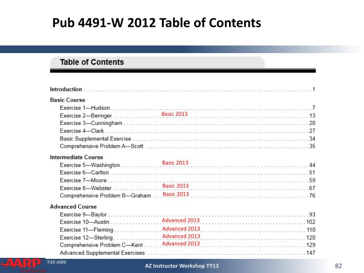 Pub 4491-W 2012 Table of Contents
