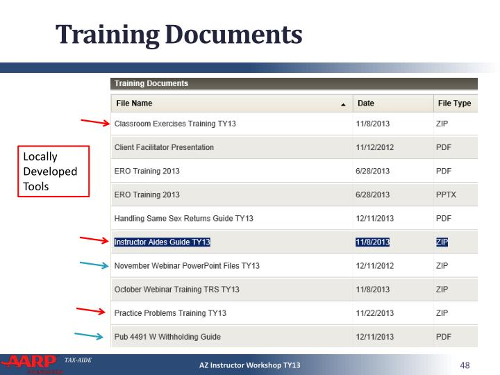 Training Documents