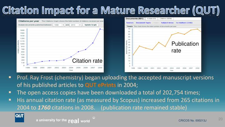 Citation Impact for a Mature Researcher (QUT)