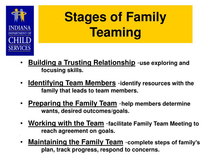 Stages of Family Teaming