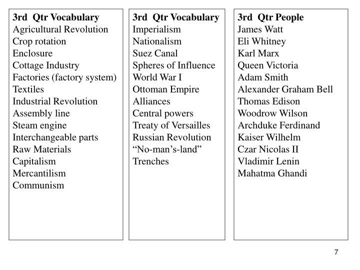 3rd  Qtr Vocabulary