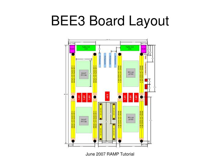 BEE3 Board Layout