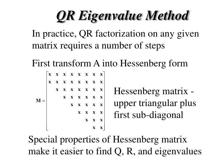 QR Eigenvalue Method