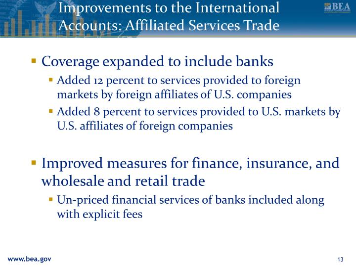 Improvements to the International Accounts: Affiliated Services Trade