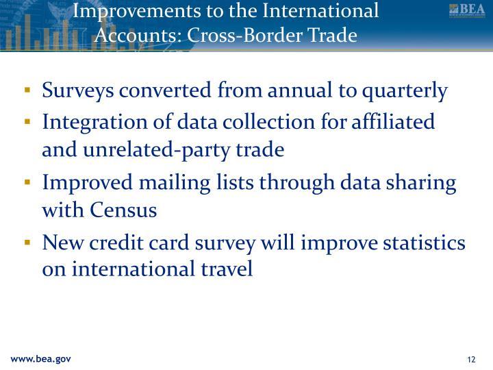 Improvements to the International Accounts: Cross-Border Trade