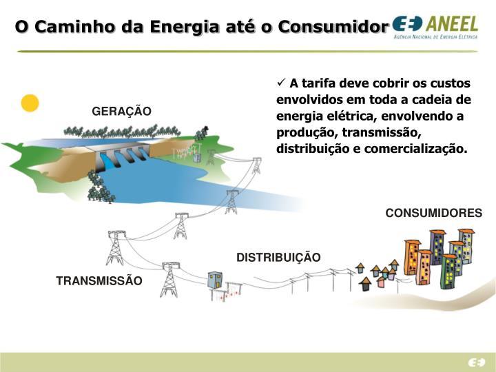 O Caminho da Energia até o Consumidor