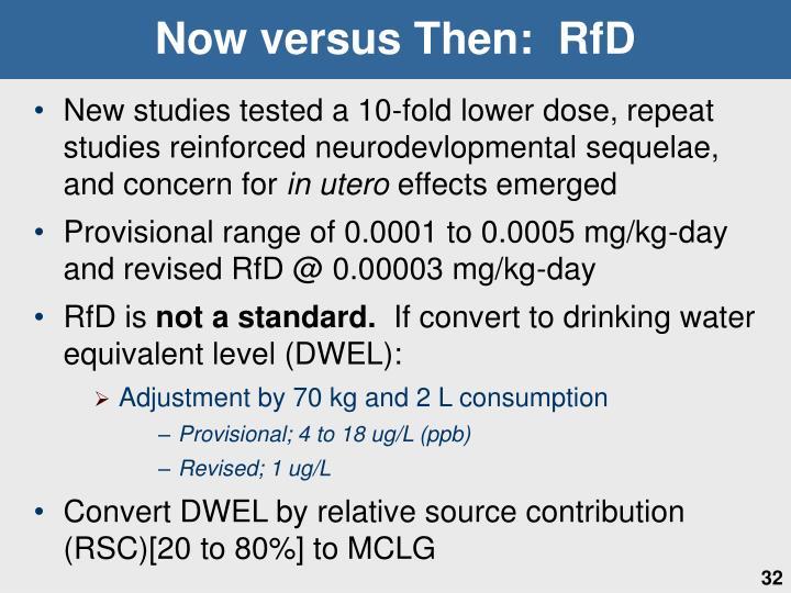 Now versus Then:  RfD