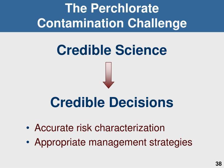 The Perchlorate