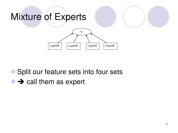 Mixture of experts