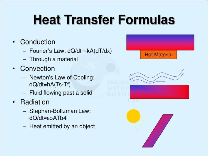 Hot Material