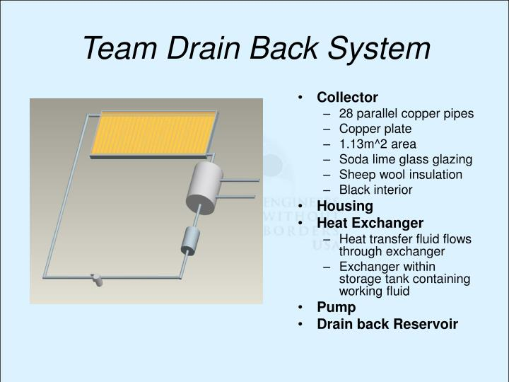Team Drain Back System