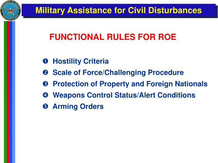 FUNCTIONAL RULES FOR ROE