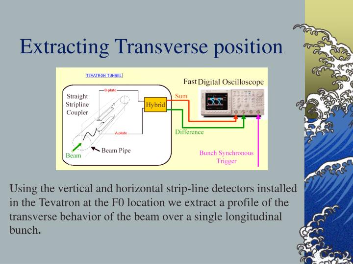 Extracting Transverse position