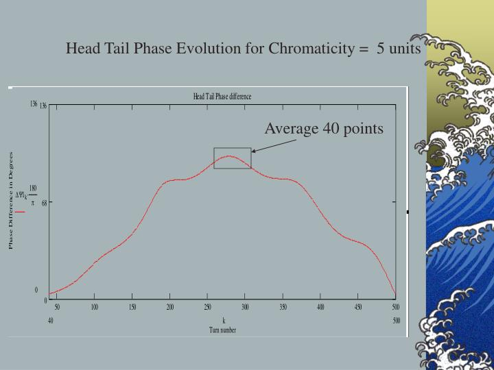 Head Tail Phase Evolution for Chromaticity =  5 units