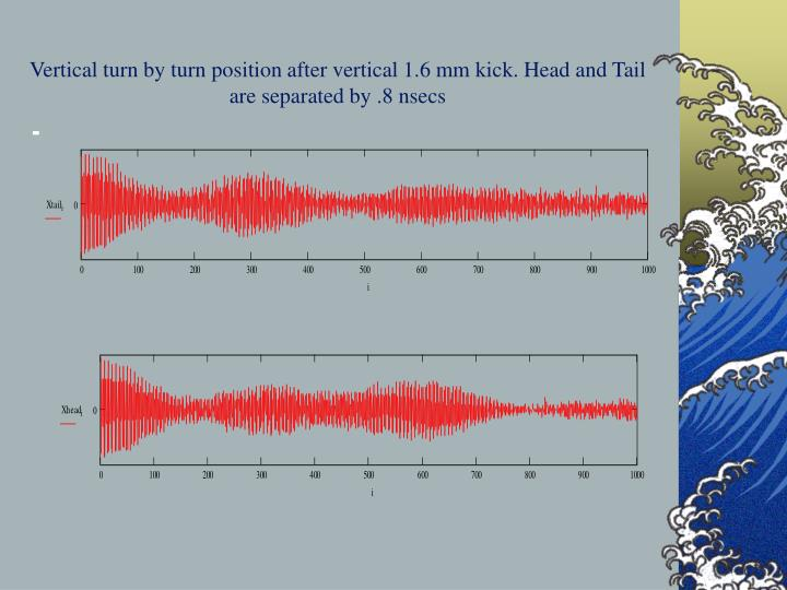 Vertical turn by turn position after vertical 1.6 mm kick. Head and Tail are separated by .8 nsecs