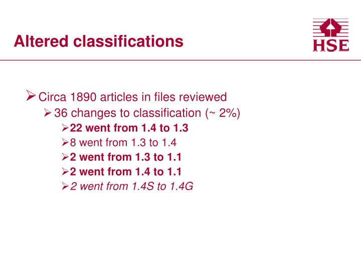 Altered classifications