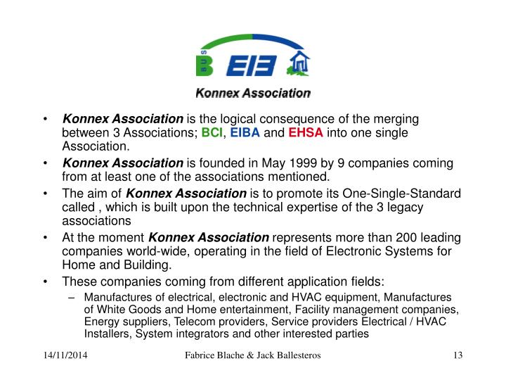 Konnex Association