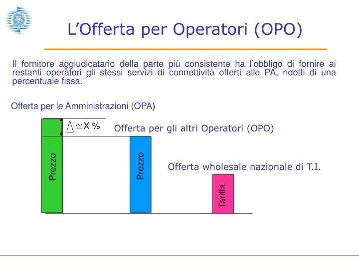 Offerta per le Amministrazioni (OPA