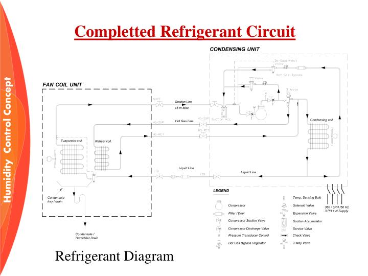 Completted Refrigerant Circuit