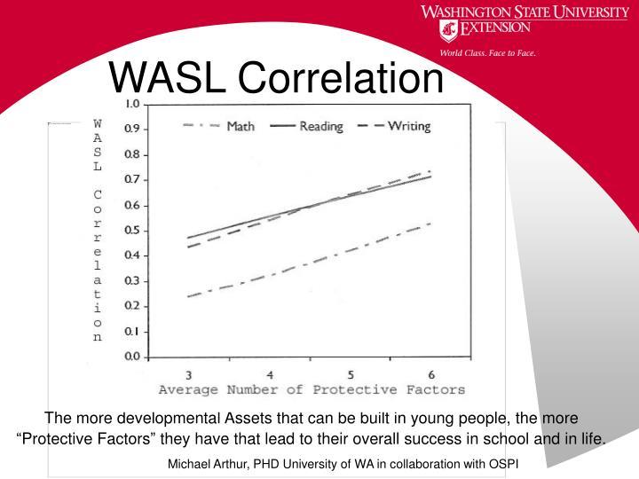 WASL Correlation
