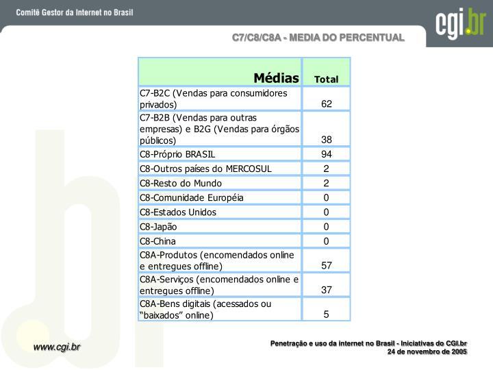 C7/C8/C8A - MEDIA DO PERCENTUAL