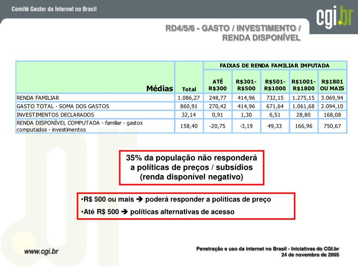 RD4/5/6 - GASTO / INVESTIMENTO / RENDA DISPONÍVEL