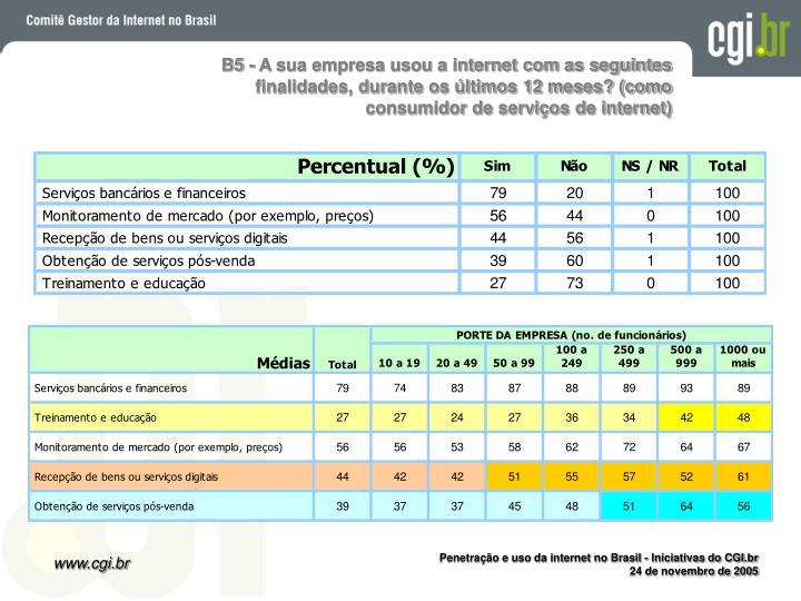 B5 - A sua empresa usou a internet com as seguintes finalidades, durante os últimos 12 meses? (como consumidor de serviços de internet)