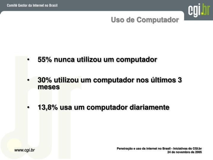 Uso de Computador
