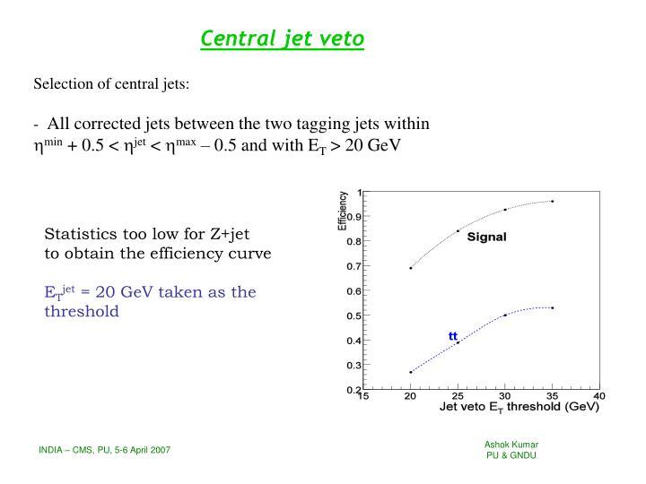 Central jet veto
