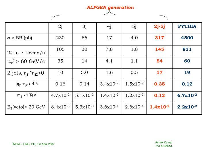 ALPGEN generation