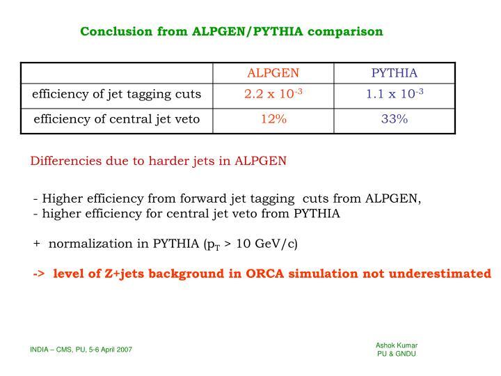 Conclusion from ALPGEN/PYTHIA comparison