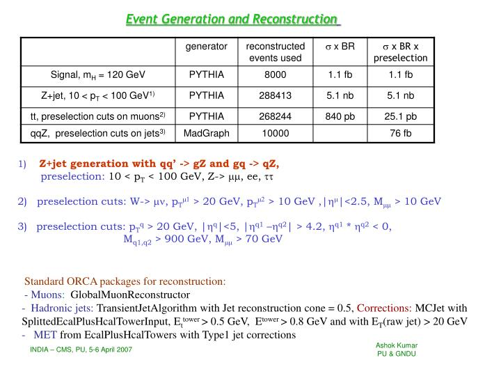 Event Generation and Reconstruction