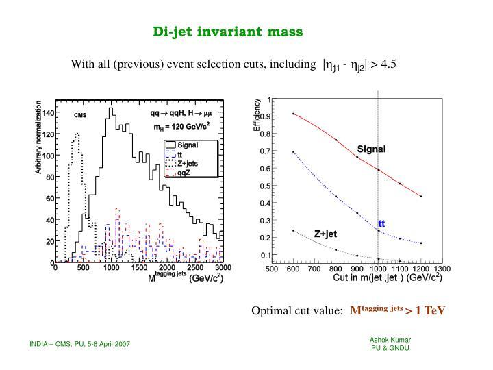 Di-jet invariant mass