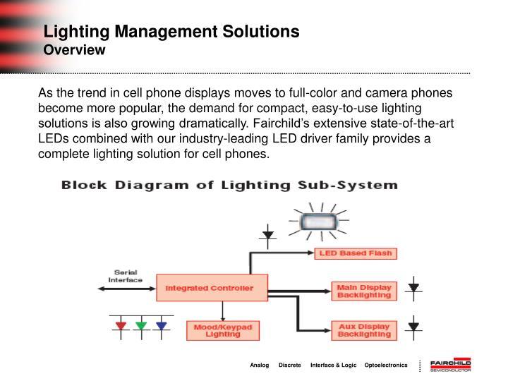 Lighting Management Solutions