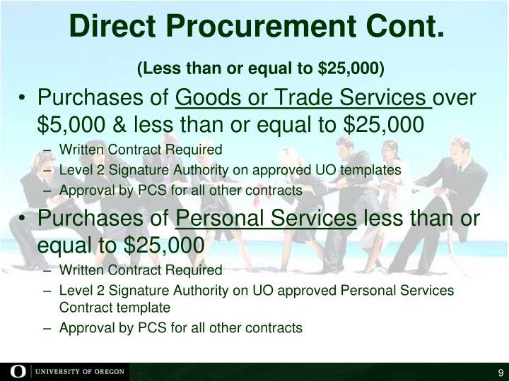 Direct Procurement Cont.