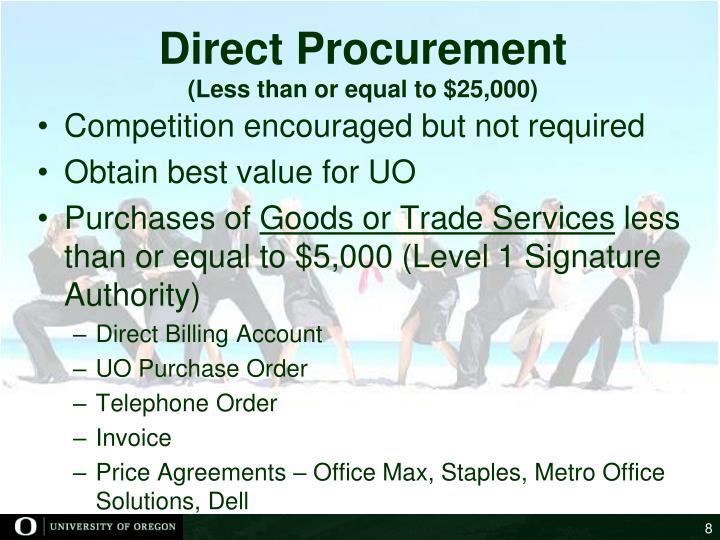 Direct Procurement