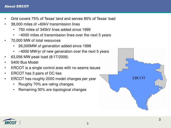 About ercot