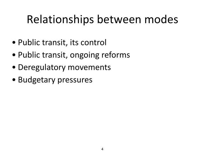 Relationships between modes