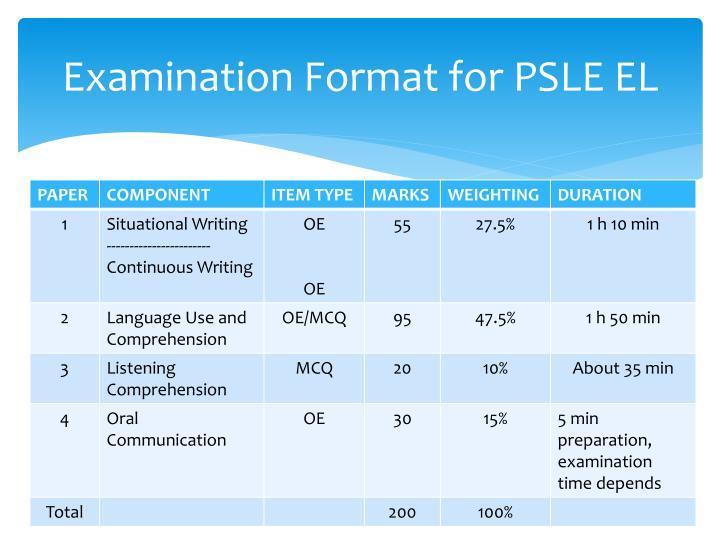 Examination Format for PSLE EL