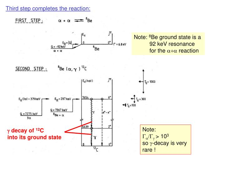 Third step completes the reaction:
